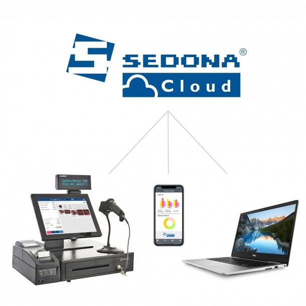 Program de vanzare si gestiune Sedona Cloud - 1 an