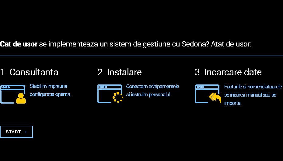 Cat de usor se implementeaza un sistem de gestiune cu Sedona?
